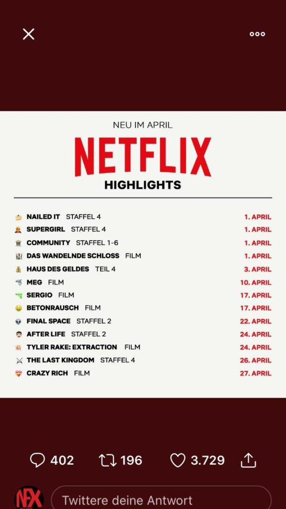 Netflix Highlights April 2020